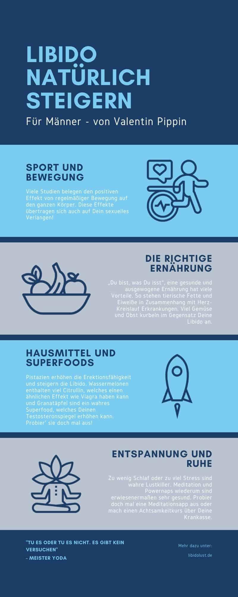 Libido natürlich Steigern: Sport und Bewegung, Die richtige Ernährung, Hausmittel und Superfoods, Entspannung und Ruhe.
