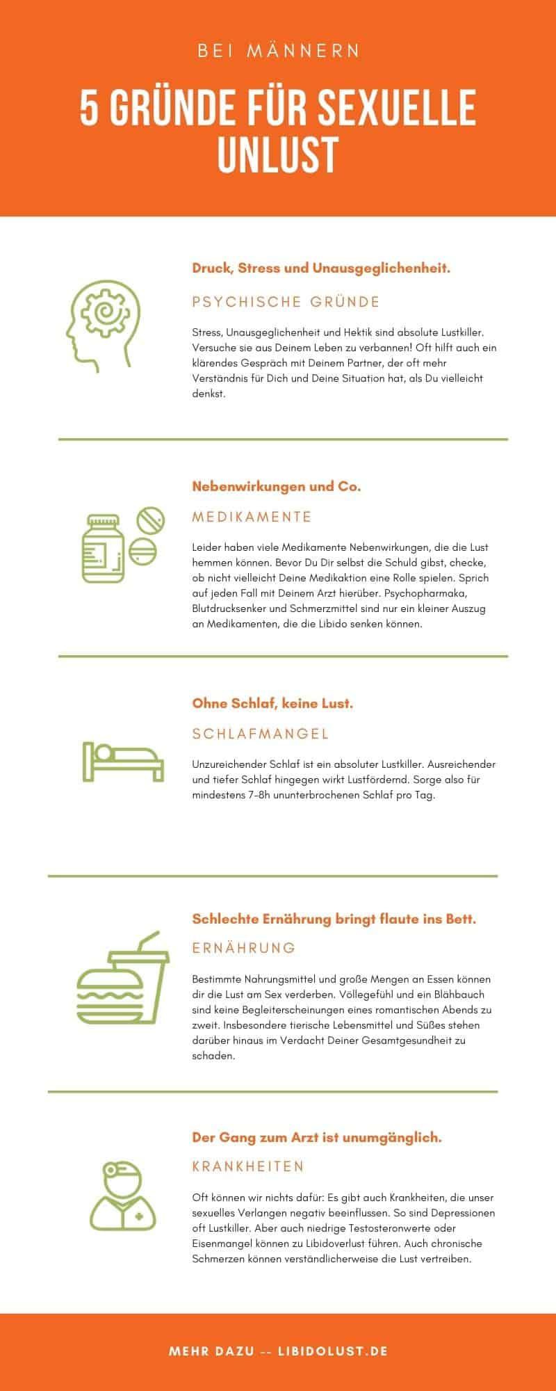 Infografik: 5 Gründe für Libidoverlust beim Mann.